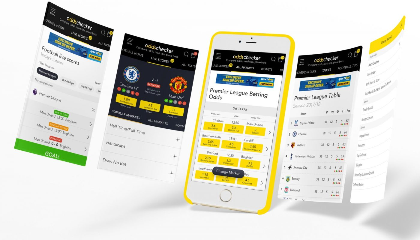 Find The Best Gambling Software Of 2020